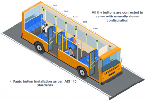 myskoolbus AIS140 Panic Button Installation for School Bus